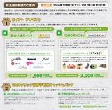 2016_09GMOペパボ株主優待