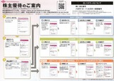 2016_05ダイヤモンドダイニング株主優待
