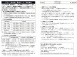 2013_5ダイエー株主優待