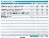 2015_05AFC明細