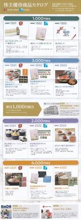 2021_01萩原工業株主優待選択