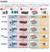 2015_05アークス株主優待選択