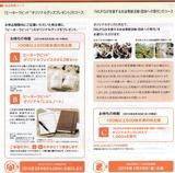 2015_11三菱UFJフィナンシャルG株主優待選択