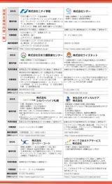 2019_01日本ヘルスケア投資主優待