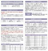 2019_03東急レクリエーションズ株主優待