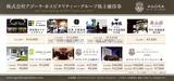 2013アゴーラHG株主優待表