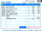 2014_07ハーバー研究所株主優待明細
