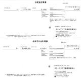 2020_10スターアジア不動産投資法人合併交付金
