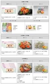 2020_05イオン北海道株主優待選択