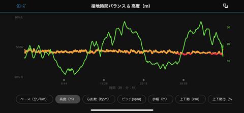 ナイキ ズームフライ ニット-2 ちゅちゅポン