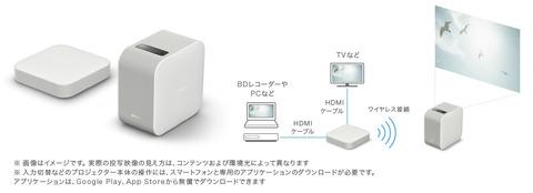 y_LSPX-P1_wirelesshdmi