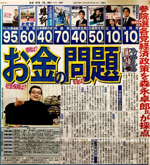 【朝日新聞】安倍首相が「印象操作だ」という印象操作 他人に指さす人は…