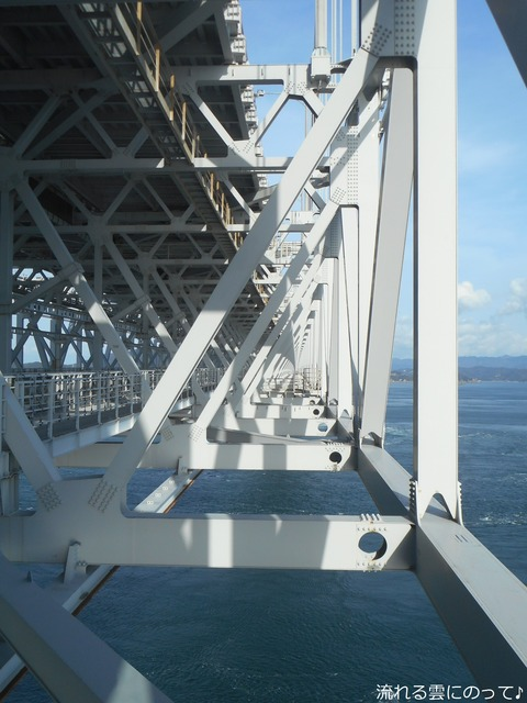 前略、橋の上より