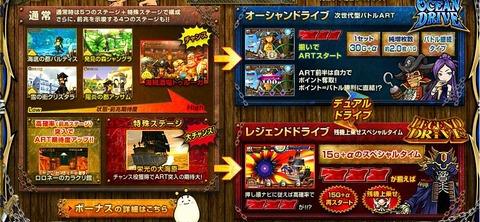 pirateworld_gameflow