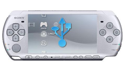PSP usb
