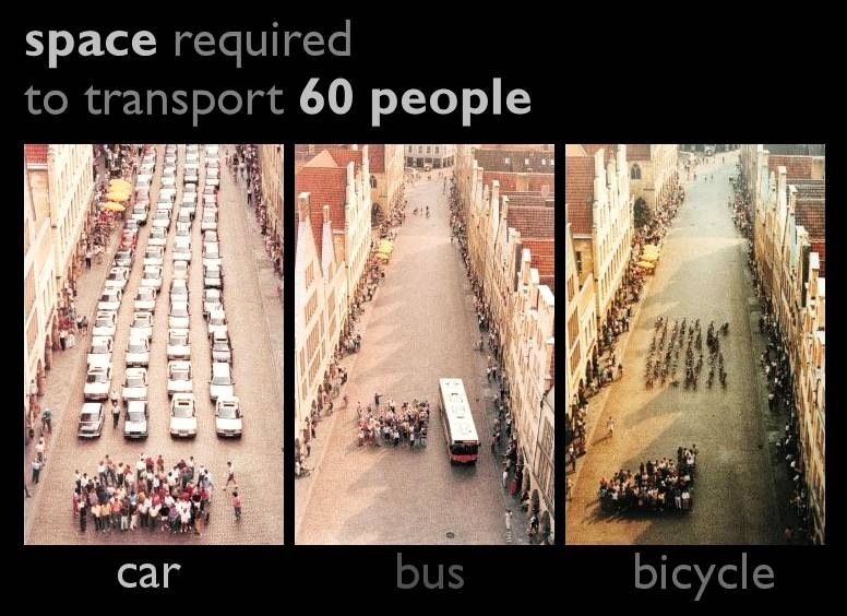 自転車の専用道路ってもっと ...