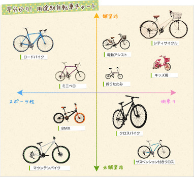 chart_img
