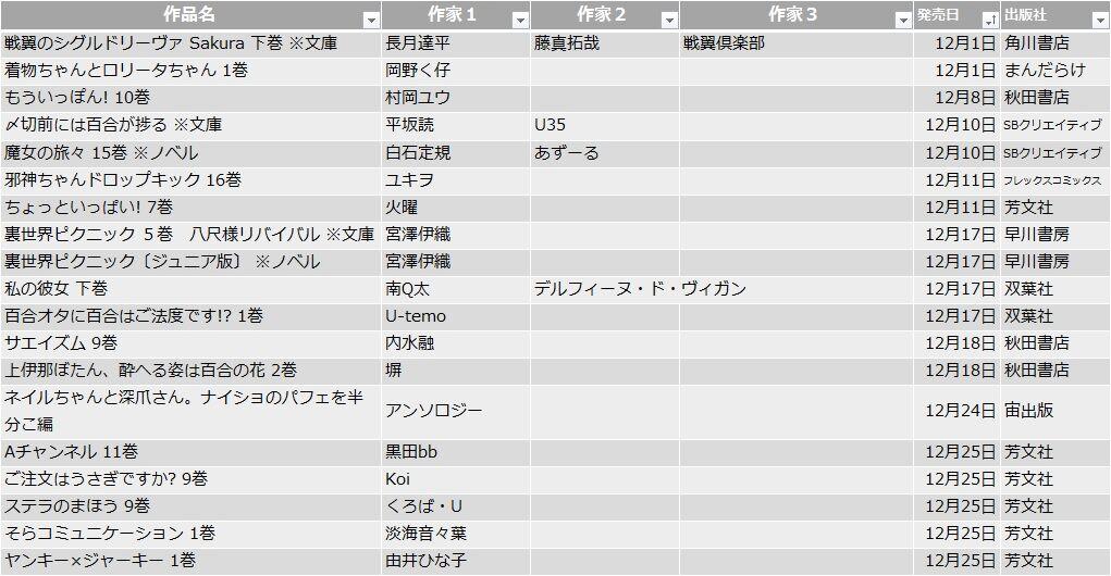 12月の百合漫画リスト_今月分1