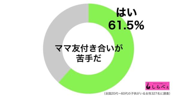 ママ友グラフ