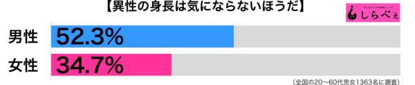 sirabee_170315_shincho1