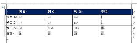 フィールドのサンプルの計算結果