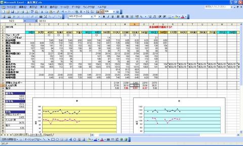 log_sample