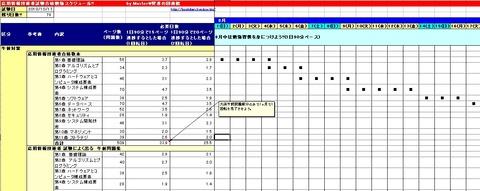 schedule_sample