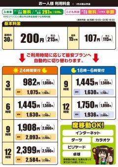 price_s