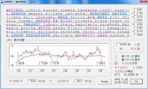 <2015.9.17>タイプウェル国語R基本常用語記録更新<34.830秒>