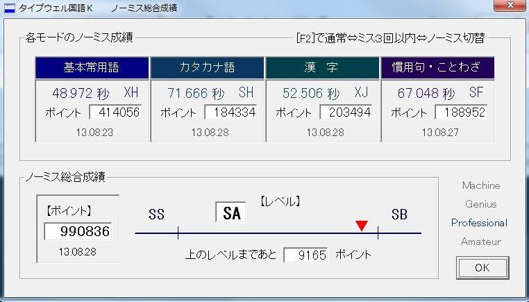 TWJKノーミス総合成績20130828