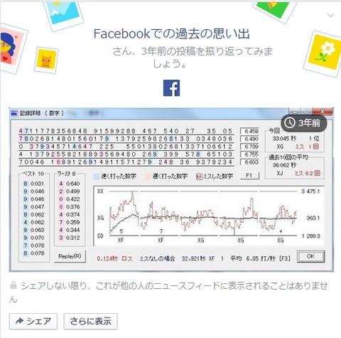 Facebookでの過去の思い出に3年前の今日のタイプウェルオリジナル数字の成績が出てきました。