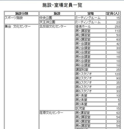 20151028shinagawa_yoyaku3