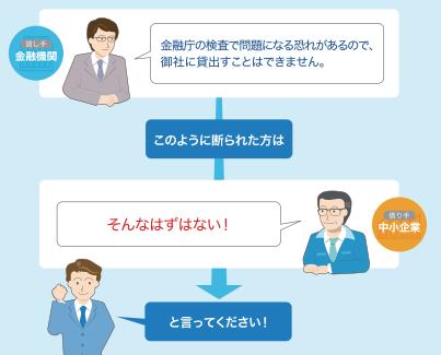 20150516_金融検査2