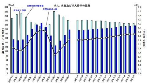 graph_2509kyuzin