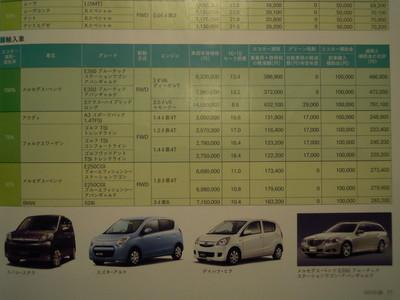 エコカー減税表 001
