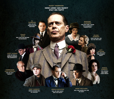 BOARDWALK-EMPIRE-cheat-sheet-small