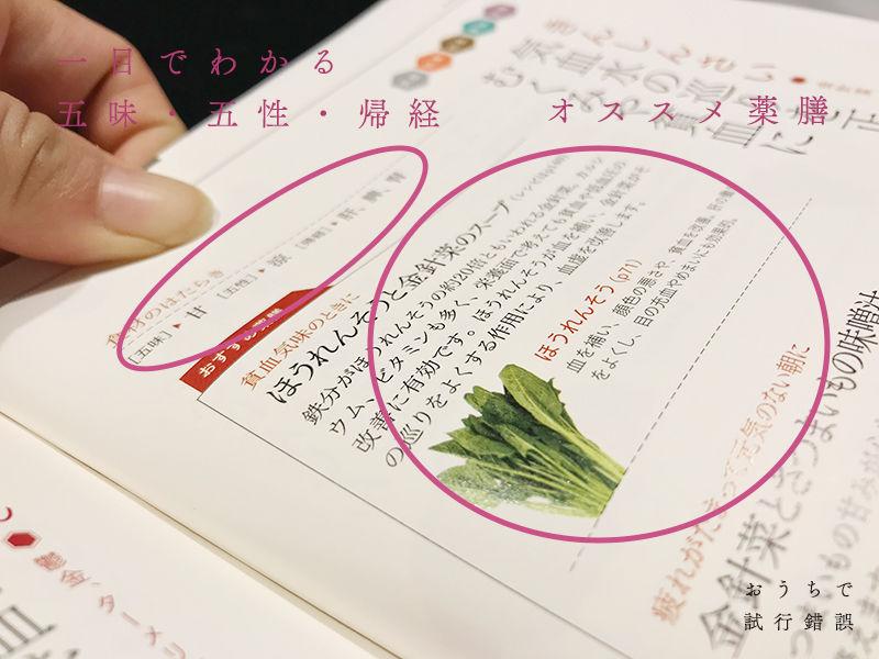 薬膳漢方の食材帳2