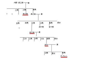 uchinoke