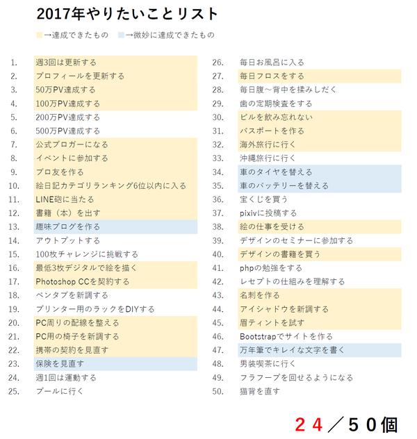 list2017-a