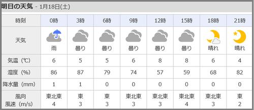 0117天気