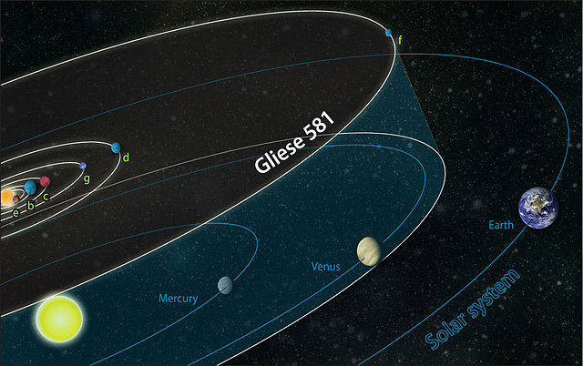 Gliese_581_system_compared_to_solar_system