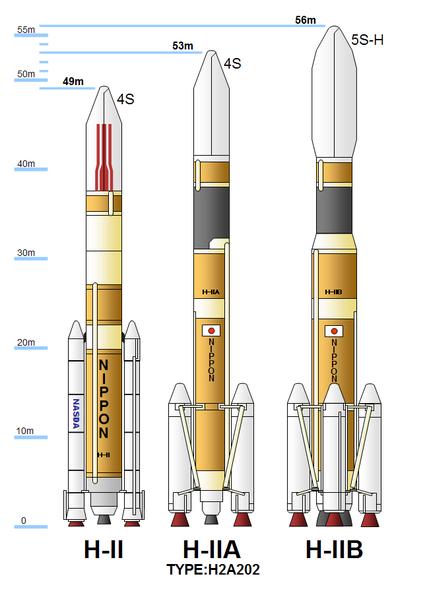 425px-H-II_series