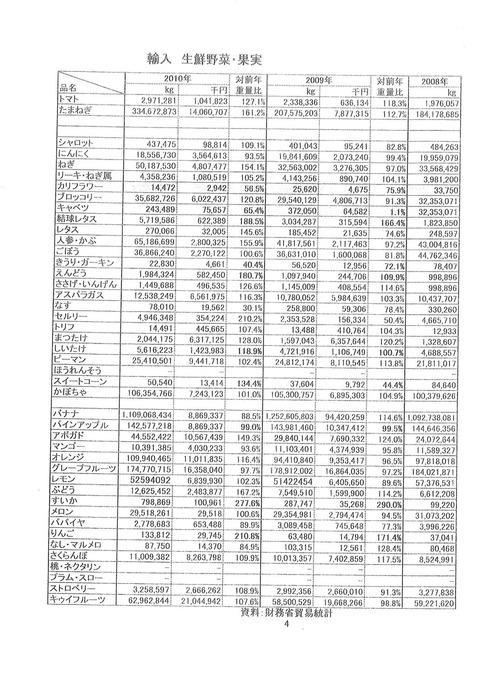 横浜税関見学会2013 (3)