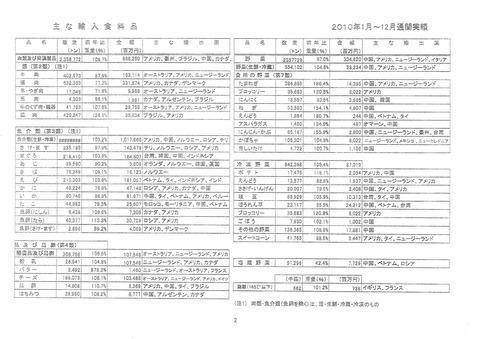 横浜税関見学会2013 (1)