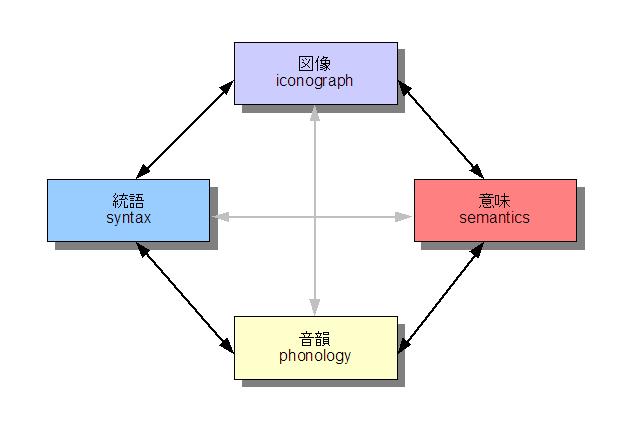 太郎生雑記 NetBeans,Swing,etc.:2005 ...