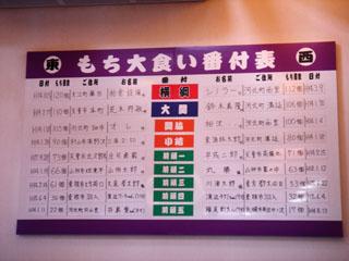 葵食堂_もち大食い番付表