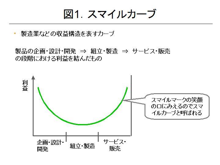 2015年07月 : kikuzakaのblog
