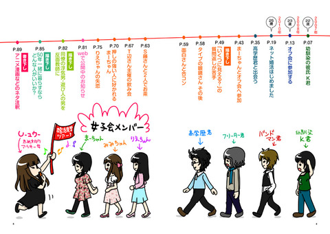 婚活漫画本 もくじ&登場人物紹介