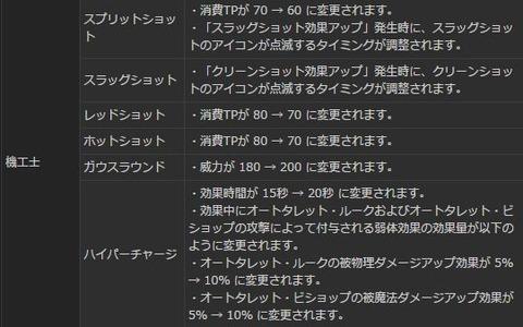 FF14_SS1662