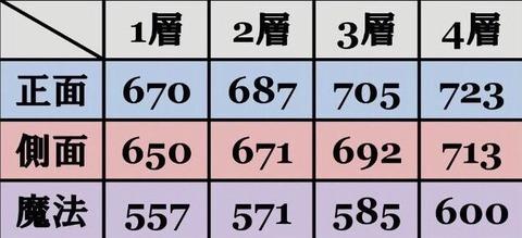 FF14_SS2098